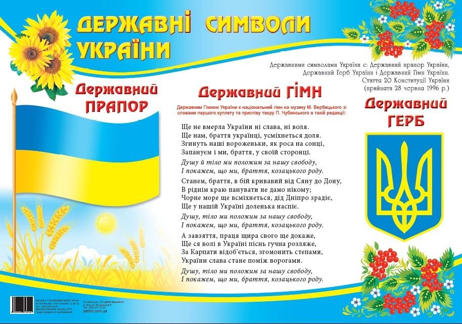 Плакат Символика