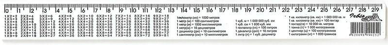 Лінійка 30 см, таблиці: множення, обсягу, площі, маси, друкована