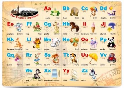 Учебное настольное пособие Алфавит английский